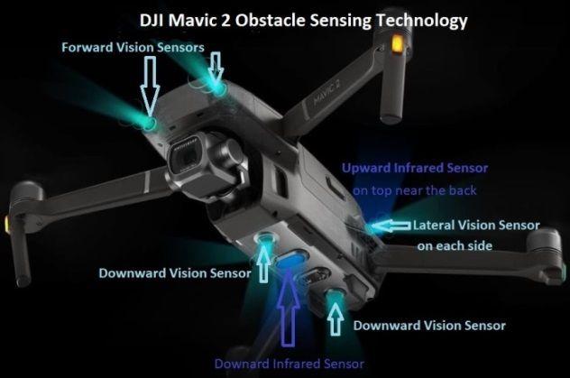 mavic 2 pro senzory na detekciu prekazok